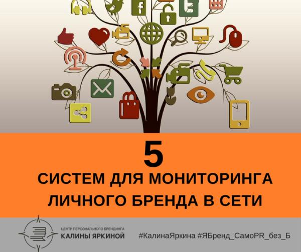 5-sistem-monitoringa